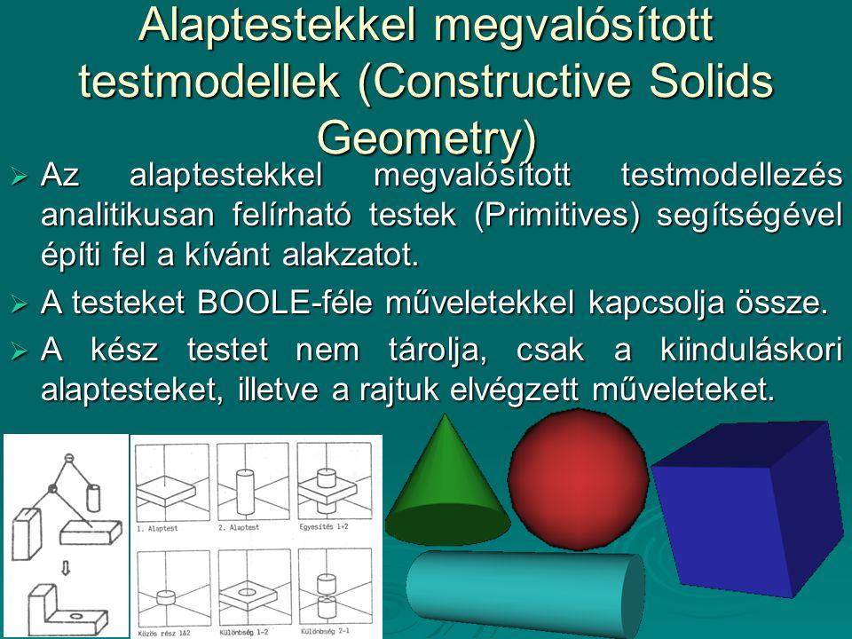 Alaptestekkel megvalósított testmodellek (Constructive Solids Geometry)