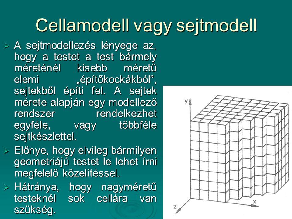 Cellamodell vagy sejtmodell