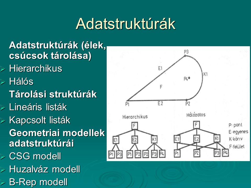 Adatstruktúrák Adatstruktúrák (élek, csúcsok tárolása) Hierarchikus