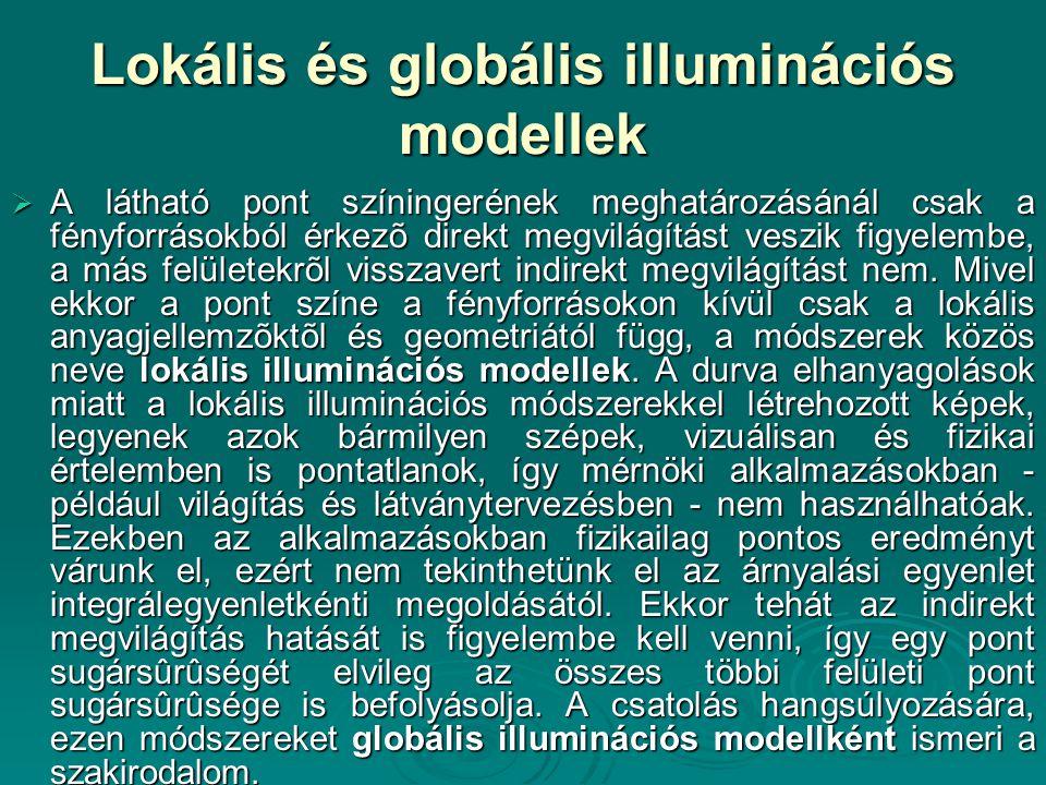 Lokális és globális illuminációs modellek