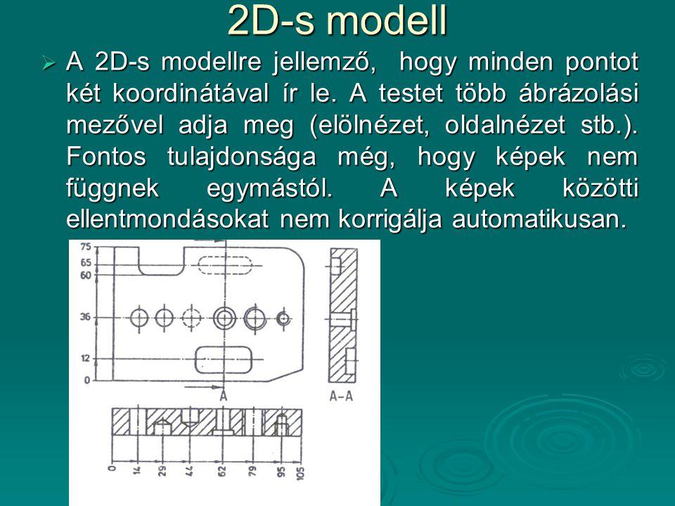 2D-s modell