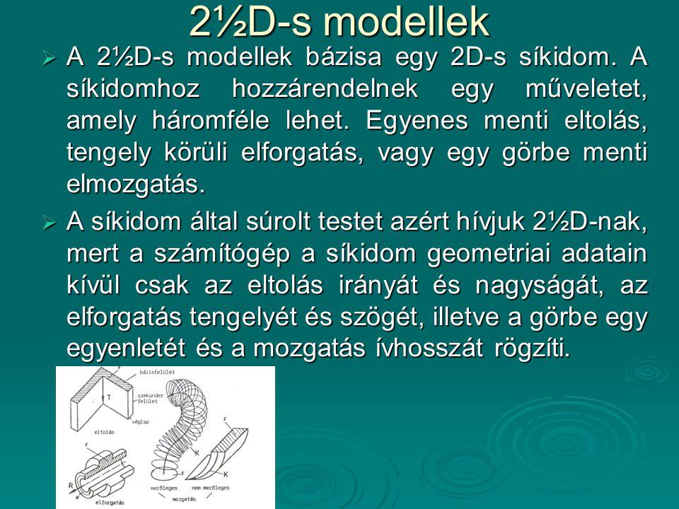 2½D-s modellek