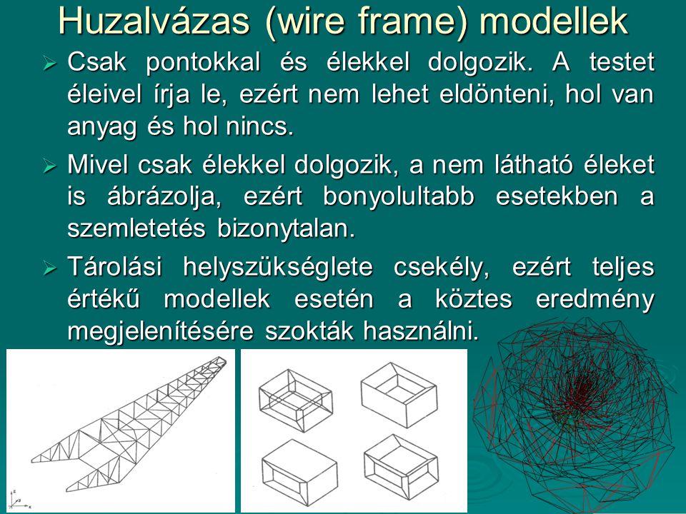 Huzalvázas (wire frame) modellek