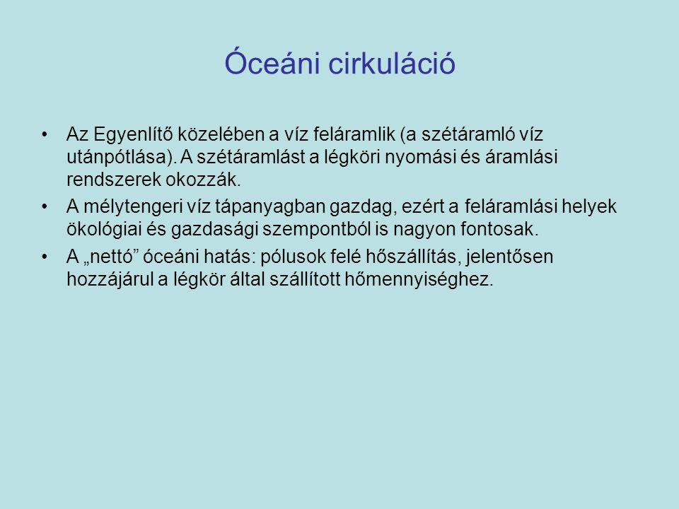 Óceáni cirkuláció