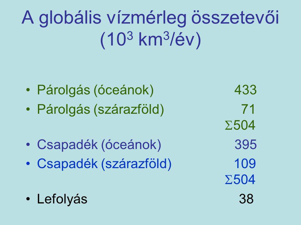 A globális vízmérleg összetevői (103 km3/év)