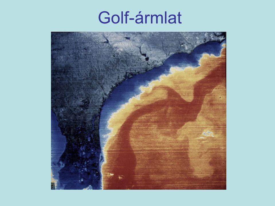 Golf-ármlat