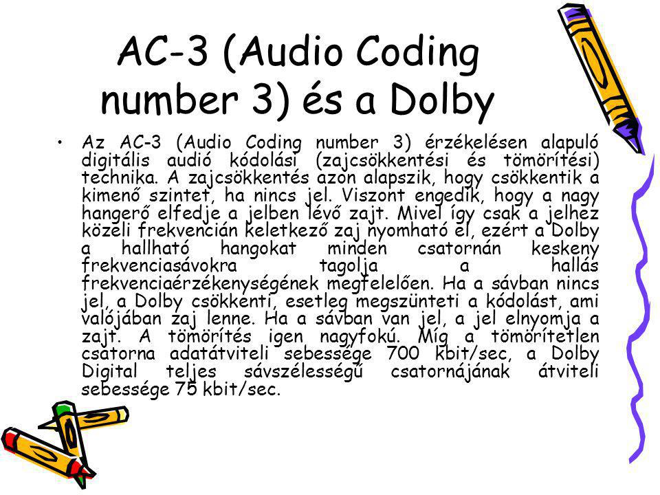 AC-3 (Audio Coding number 3) és a Dolby