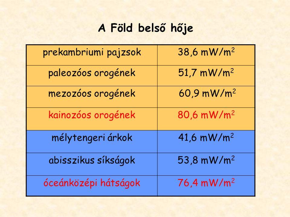 A Föld belső hője A geotermikus gradiens területi eloszlását