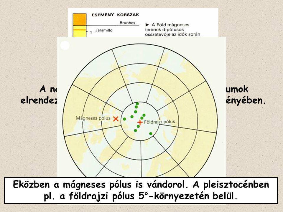 MAGNETOSZTRATIGRÁFIA Polaritási (térfordulási) skála: