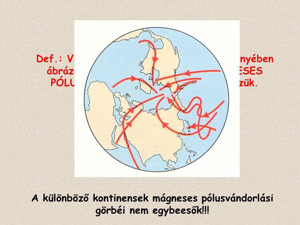 A paleomágnesség Def.: Valamely mágneses pólus idő függvényében ábrázolt földfelszíni nyomvonlát MÁGNESES PÓLUSVÁNDORLÁSI GÖRBÉnek nevezzük.