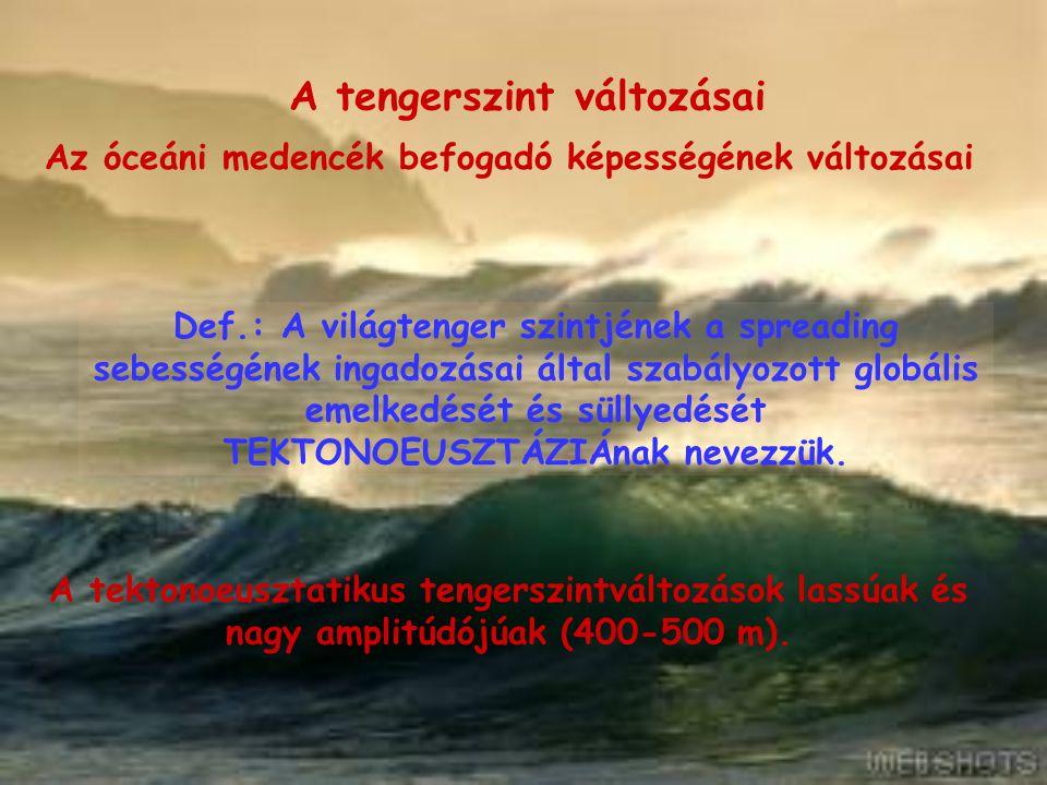 A tengerszint változásai