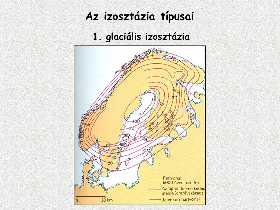 Az izosztázia típusai 1. glaciális izosztázia
