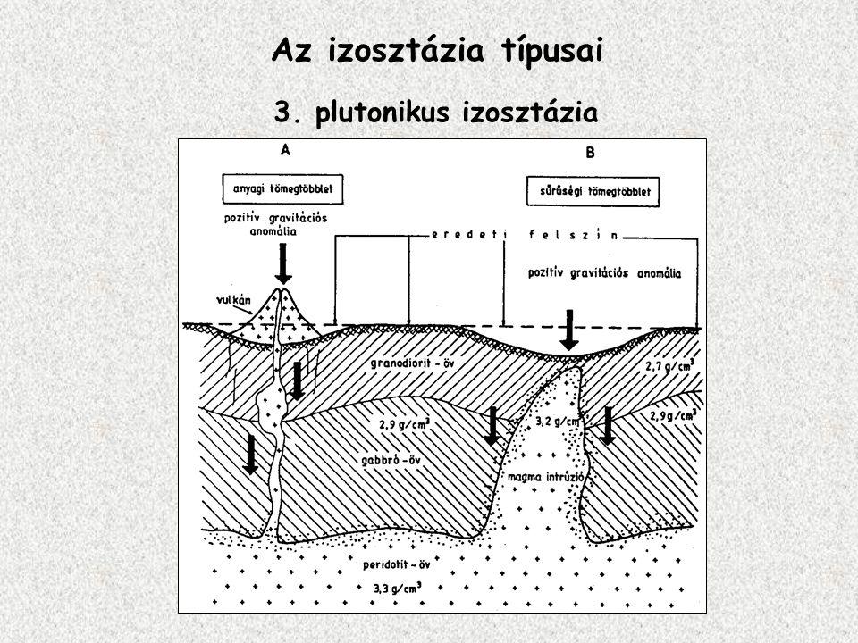 3. plutonikus izosztázia