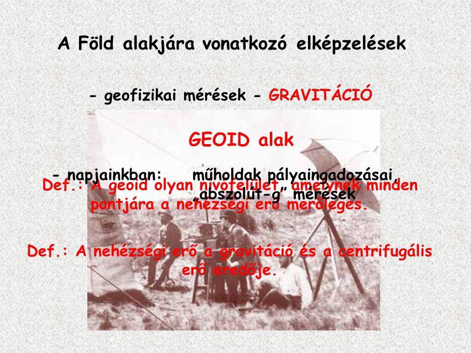 A Föld alakjára vonatkozó elképzelések GEOID alak