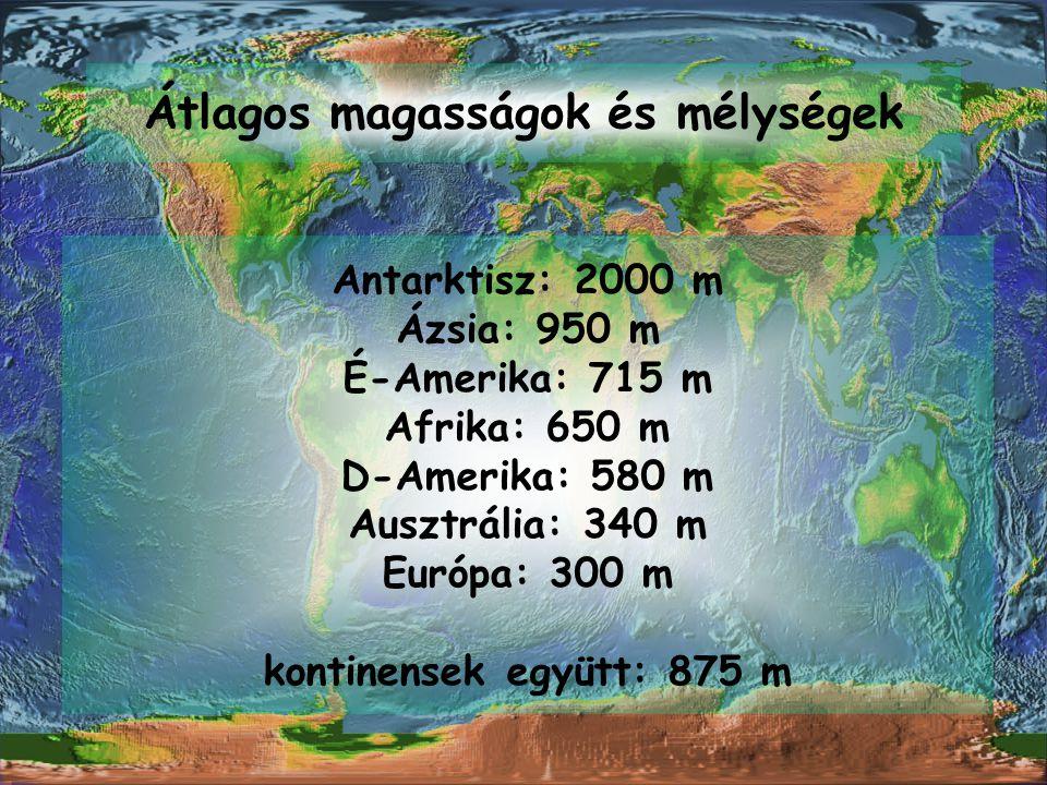 Átlagos magasságok és mélységek