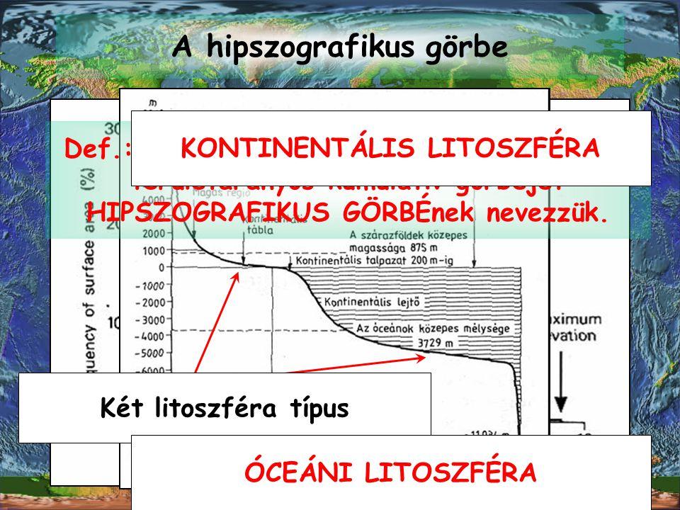 A hipszografikus görbe KONTINENTÁLIS LITOSZFÉRA Két maximumos eloszlás