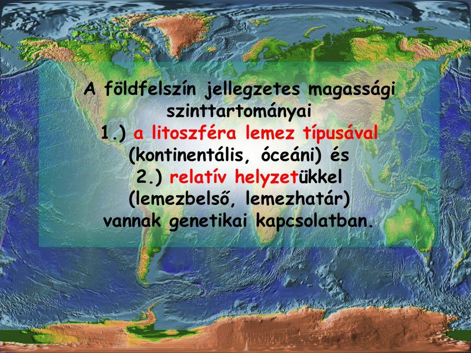 A földfelszín jellegzetes magassági szinttartományai 1