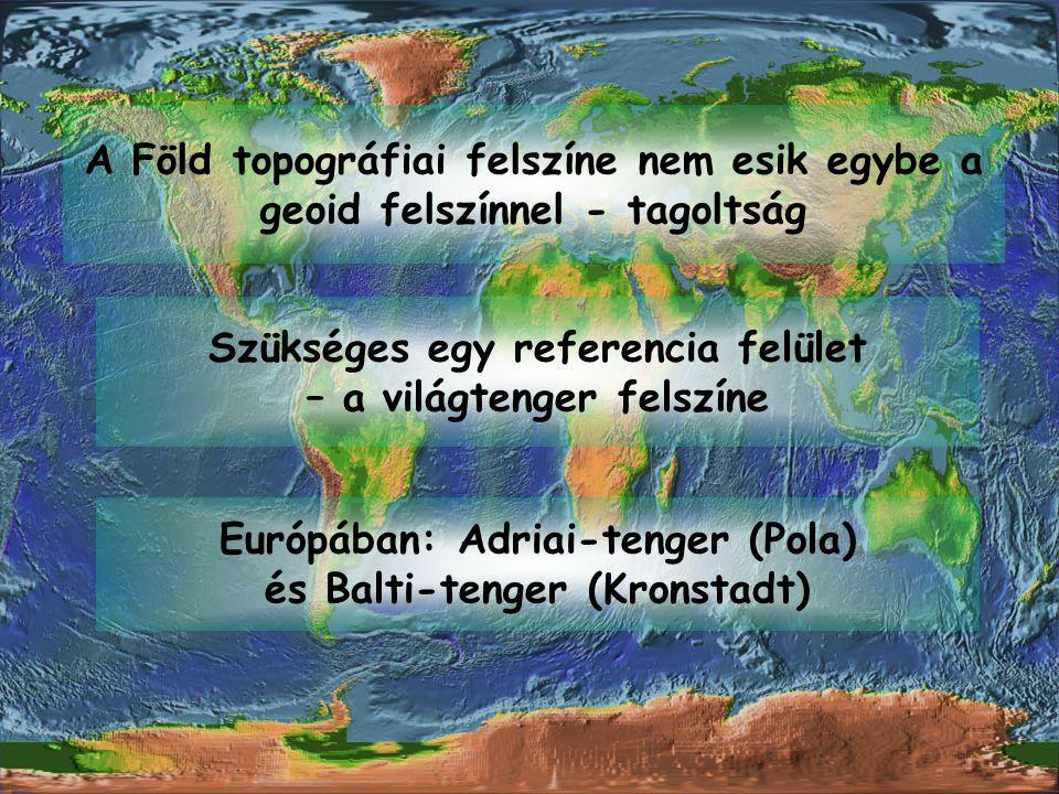 Szükséges egy referencia felület – a világtenger felszíne