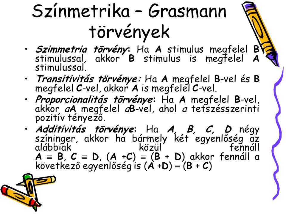 Színmetrika – Grasmann törvények