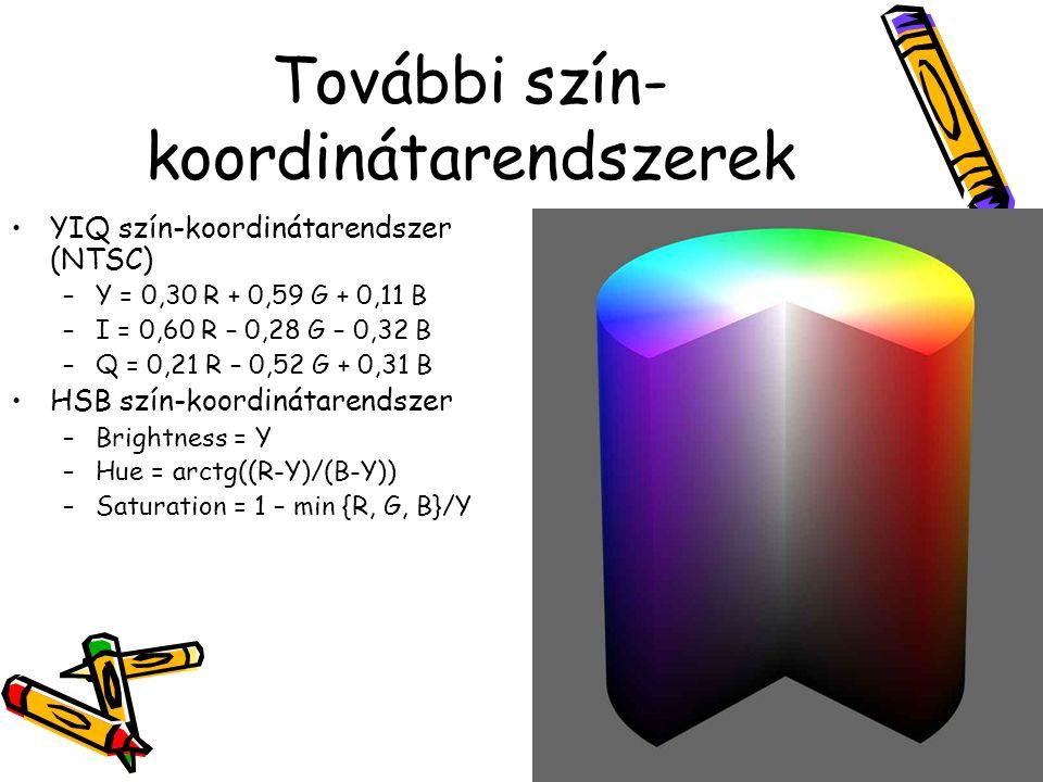 További szín-koordinátarendszerek