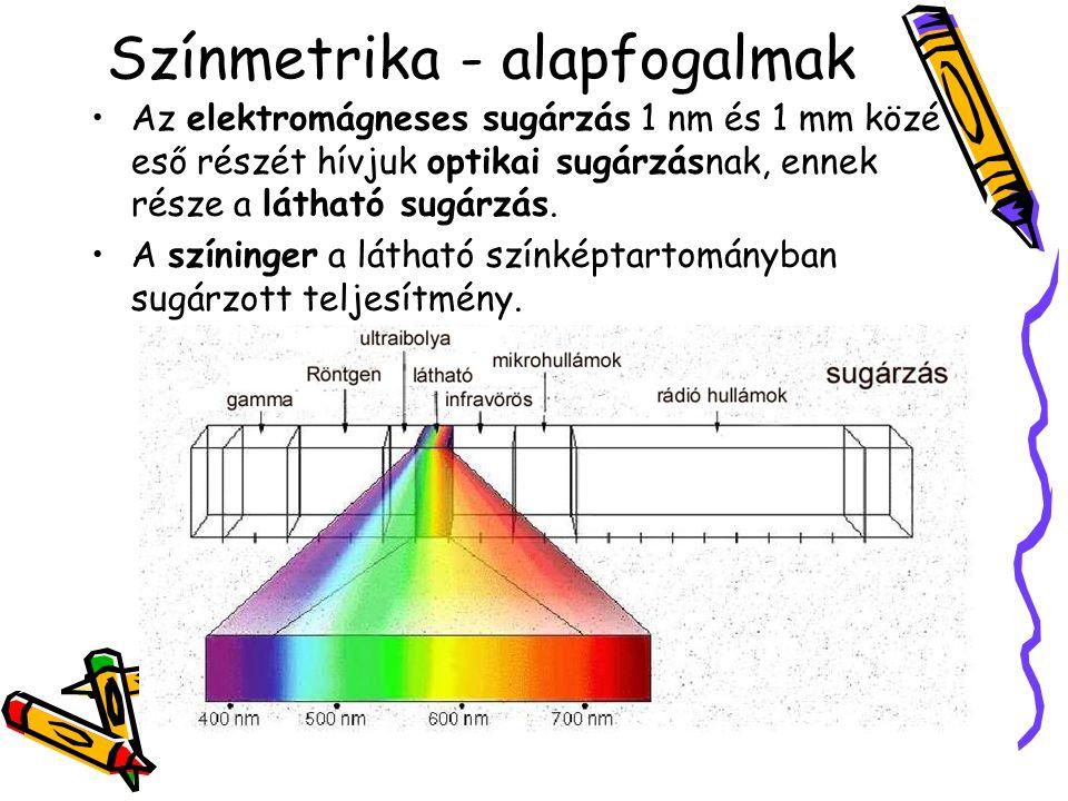 Színmetrika - alapfogalmak