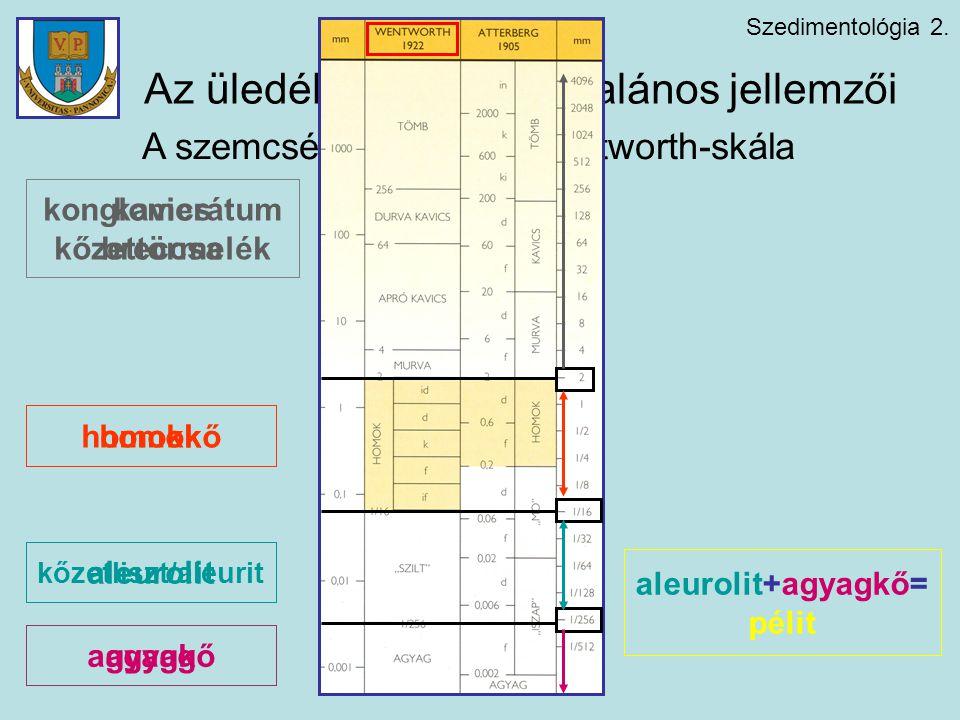 konglomerátum breccsa aleurolit+agyagkő= pélit