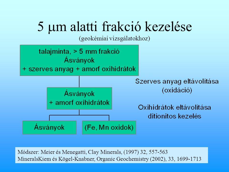 5 mm alatti frakció kezelése (geokémiai vizsgálatokhoz)