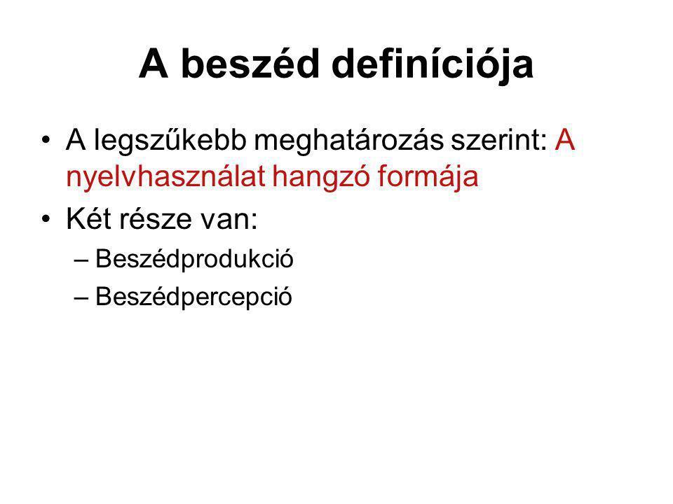 A beszéd definíciója A legszűkebb meghatározás szerint: A nyelvhasználat hangzó formája. Két része van: