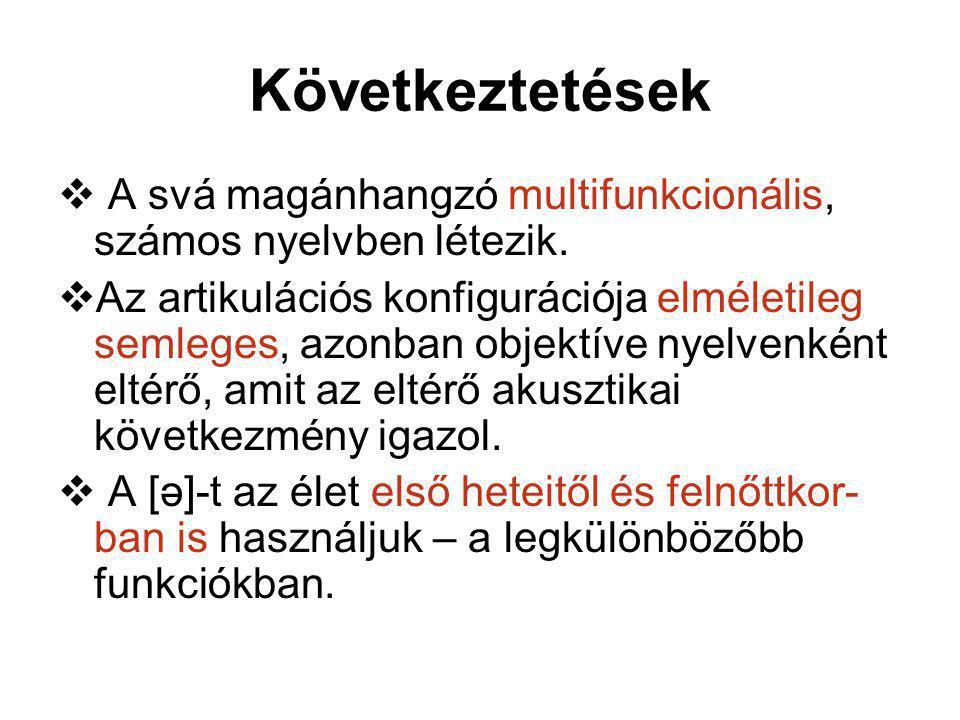 Következtetések  A svá magánhangzó multifunkcionális, számos nyelvben létezik.