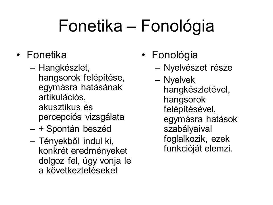 Fonetika – Fonológia Fonetika Fonológia