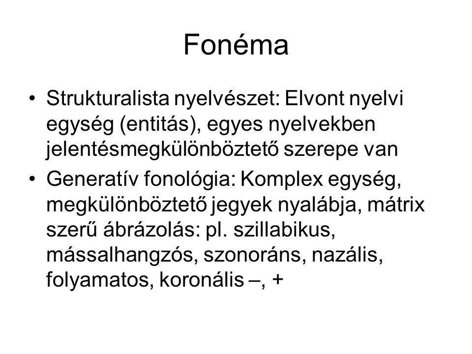 Fonéma Strukturalista nyelvészet: Elvont nyelvi egység (entitás), egyes nyelvekben jelentésmegkülönböztető szerepe van.