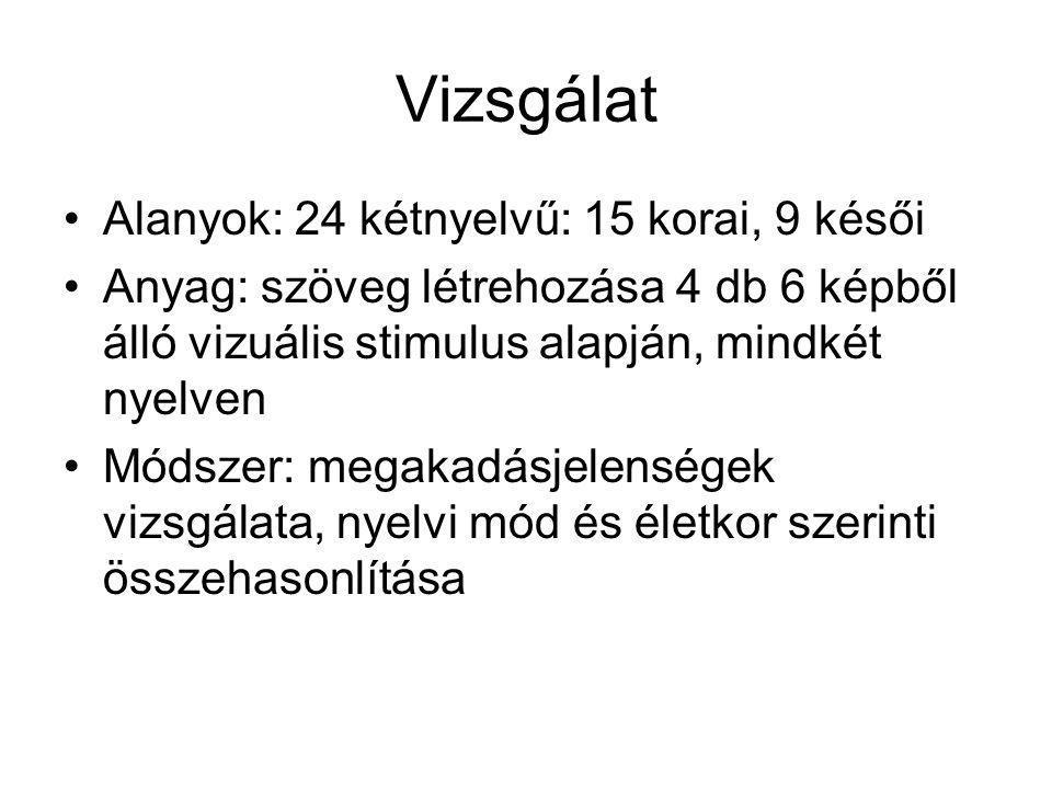 Vizsgálat Alanyok: 24 kétnyelvű: 15 korai, 9 késői