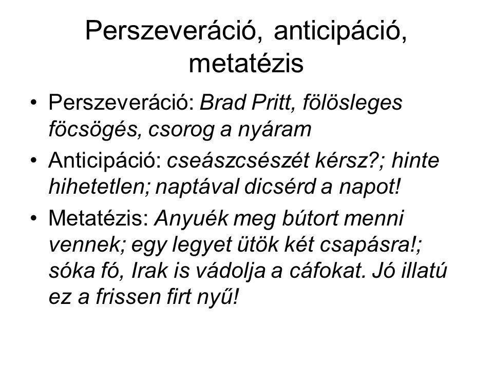 Perszeveráció, anticipáció, metatézis