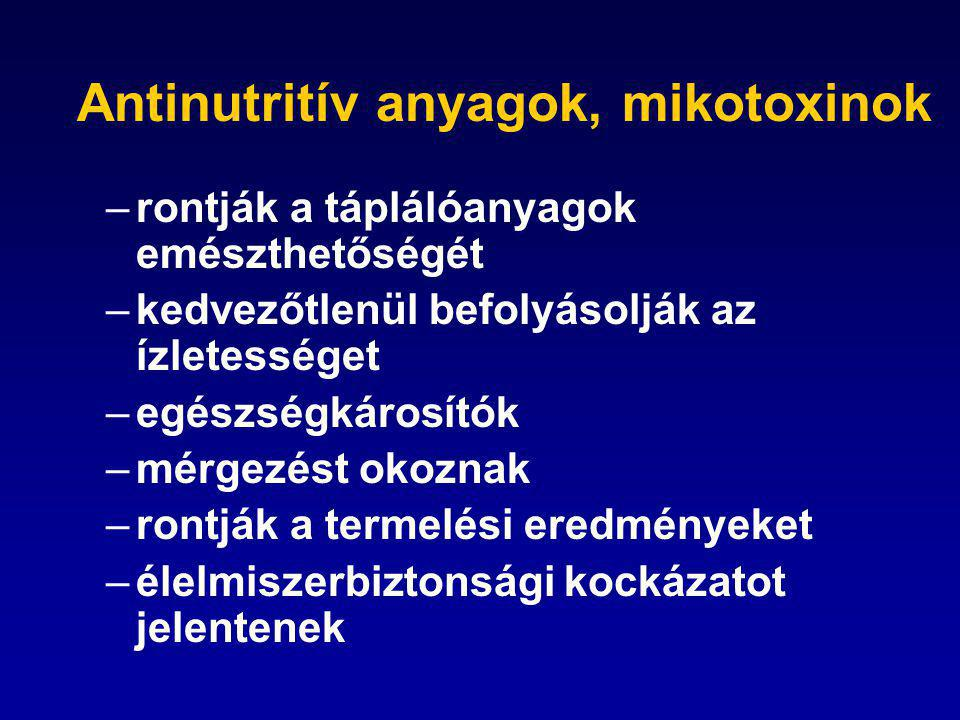 Antinutritív anyagok, mikotoxinok