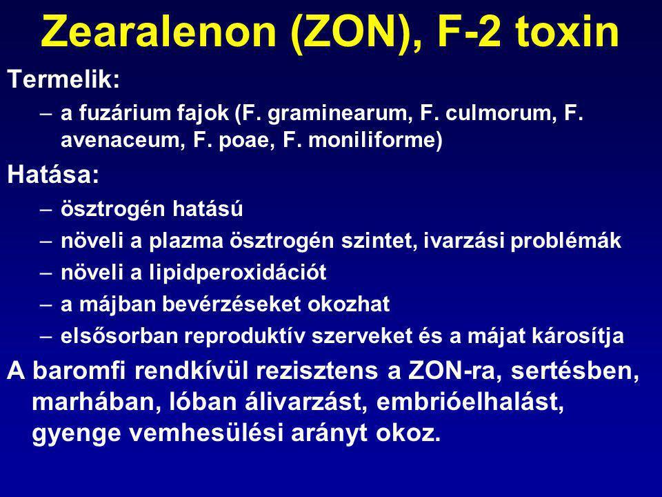 Zearalenon (ZON), F-2 toxin