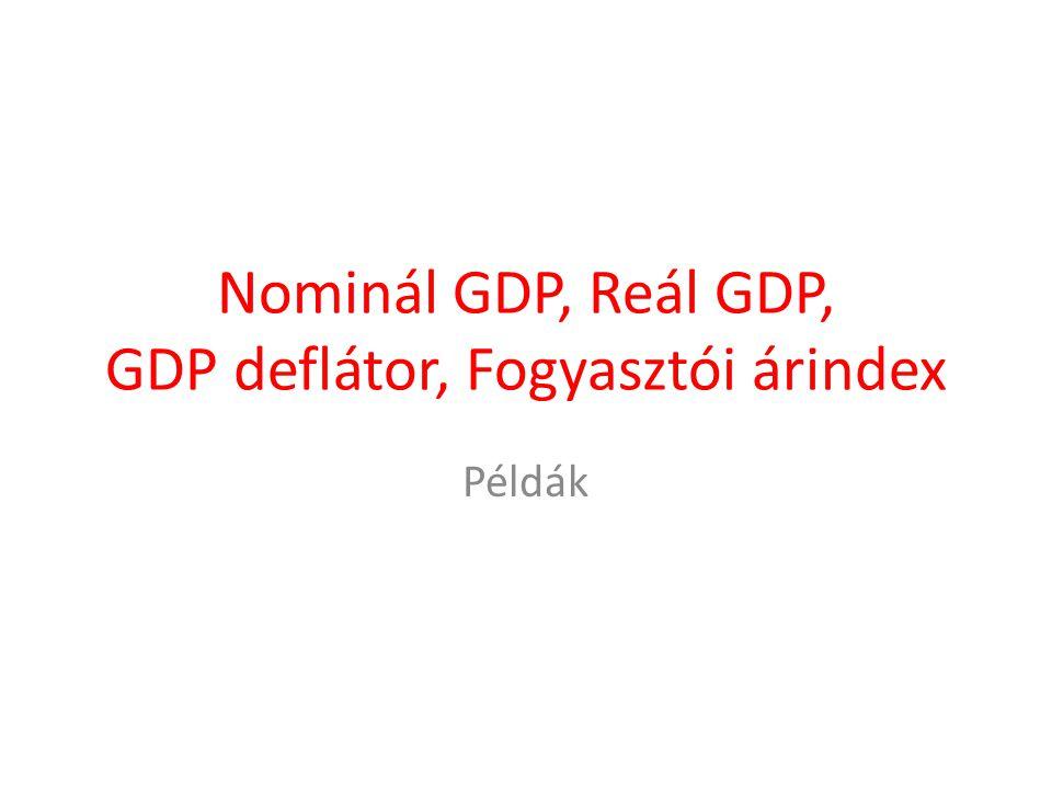 Nominál GDP, Reál GDP, GDP deflátor, Fogyasztói árindex