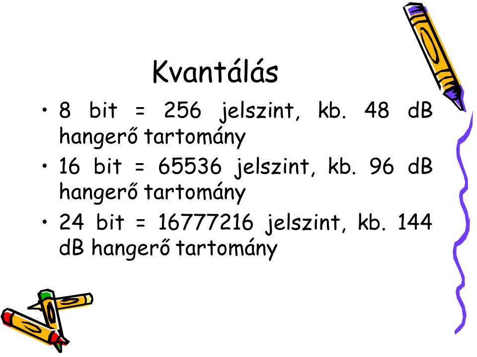 Kvantálás 8 bit = 256 jelszint, kb. 48 dB hangerő tartomány