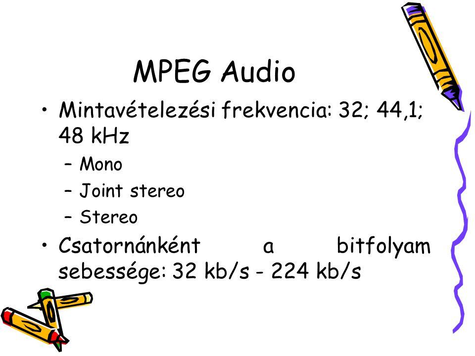 MPEG Audio Mintavételezési frekvencia: 32; 44,1; 48 kHz