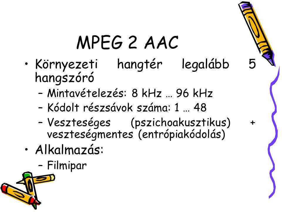 MPEG 2 AAC Környezeti hangtér legalább 5 hangszóró Alkalmazás: