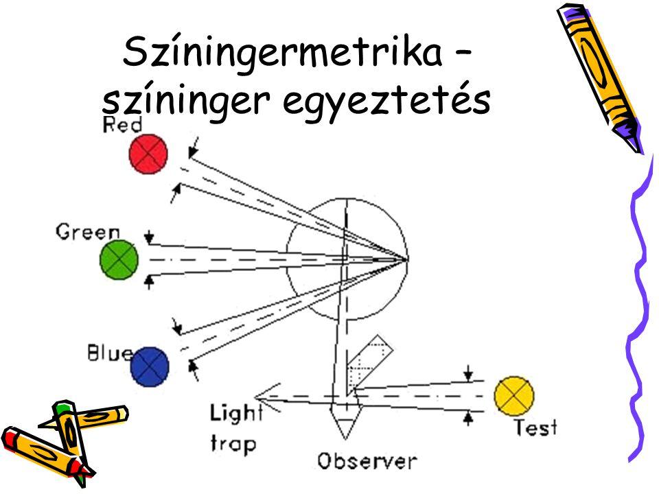 Színingermetrika – színinger egyeztetés