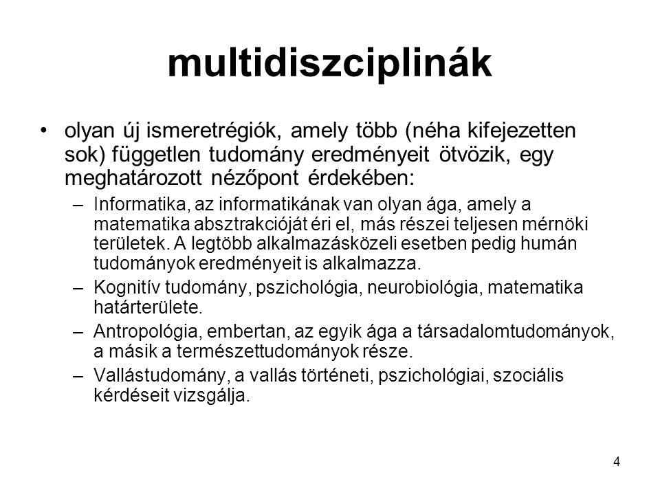 multidiszciplinák