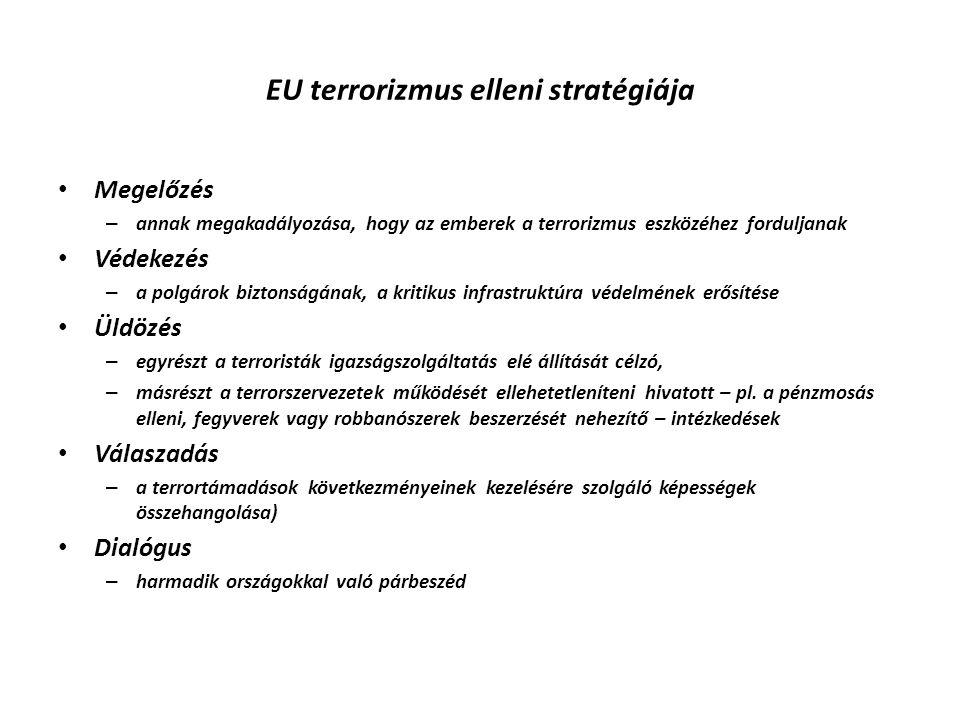 EU terrorizmus elleni stratégiája