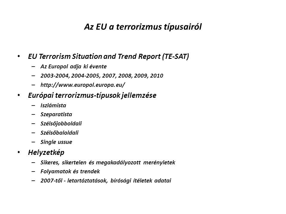 Az EU a terrorizmus típusairól