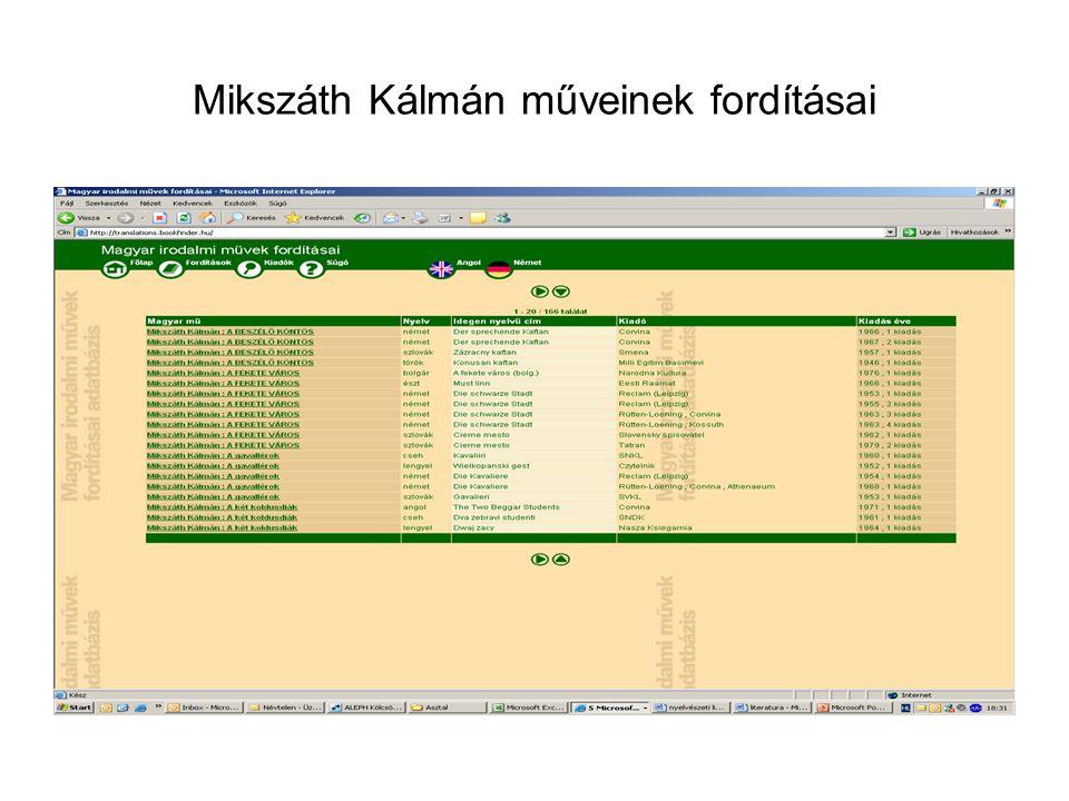 Mikszáth Kálmán műveinek fordításai