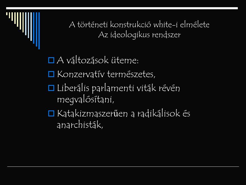 A történeti konstrukció white-i elmélete Az ideologikus rendszer