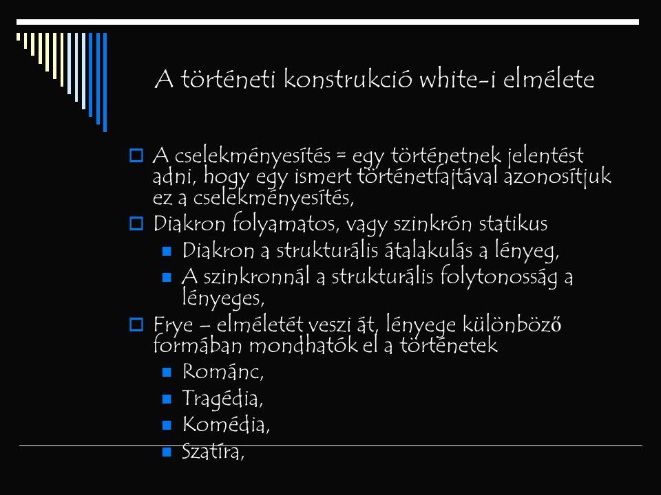 A történeti konstrukció white-i elmélete