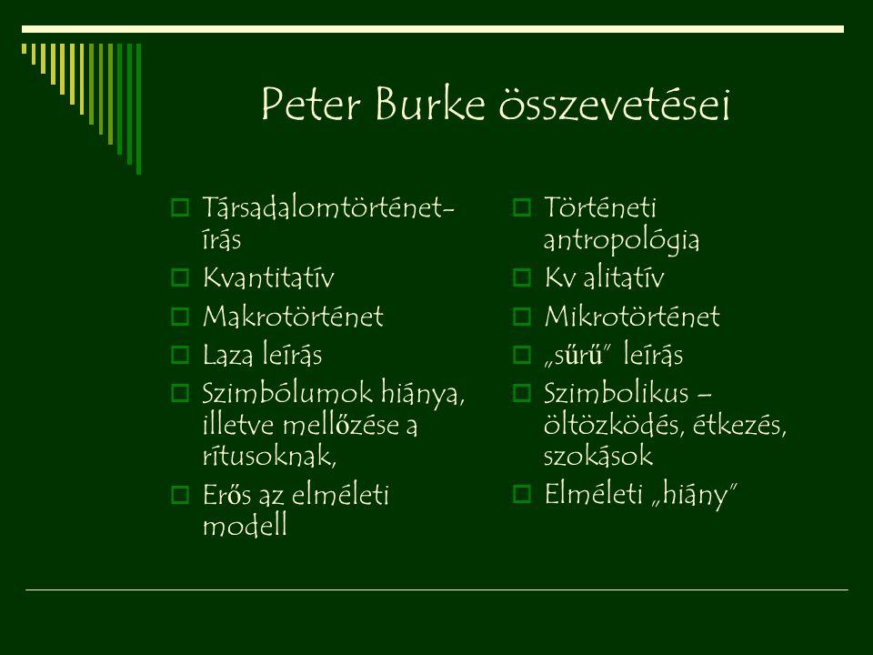 Peter Burke összevetései