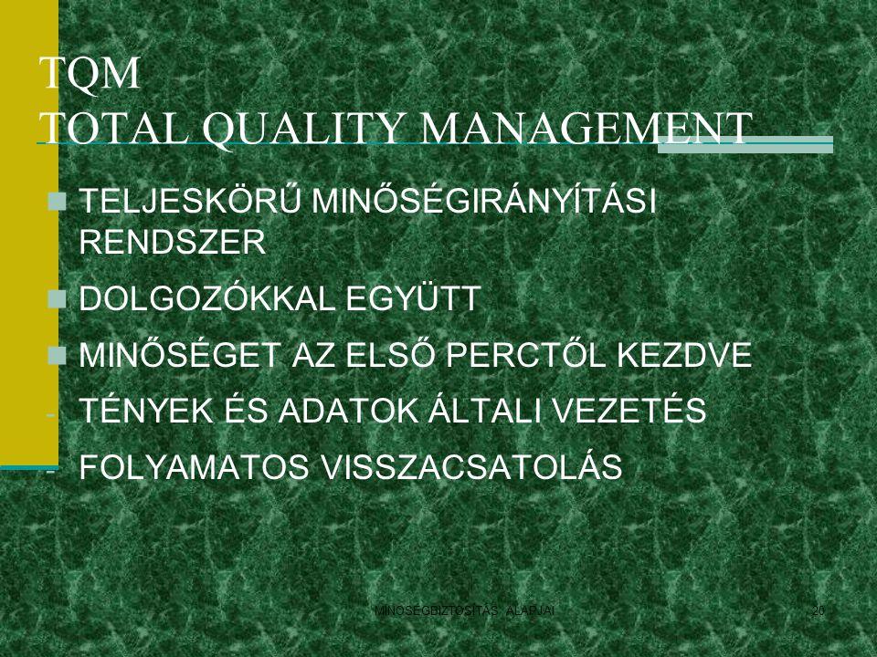TQM TOTAL QUALITY MANAGEMENT