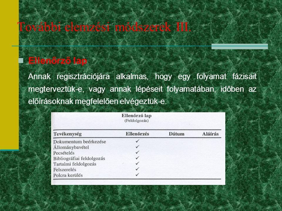 További elemzési módszerek III.