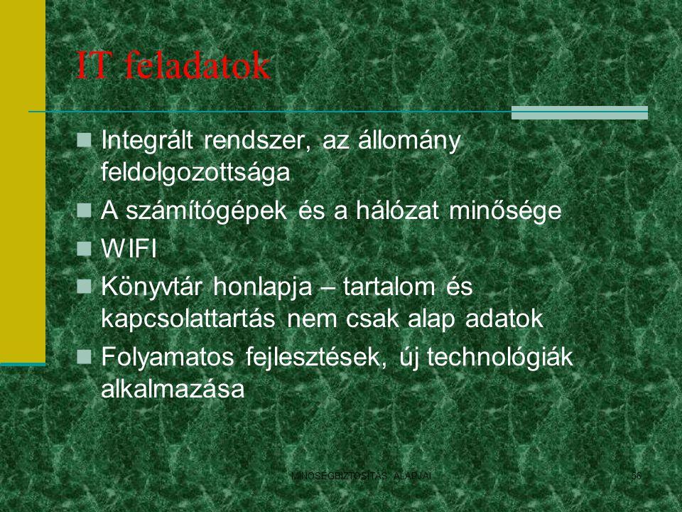 MINOSÉGBIZTOSÍTÁS ALAPJAI